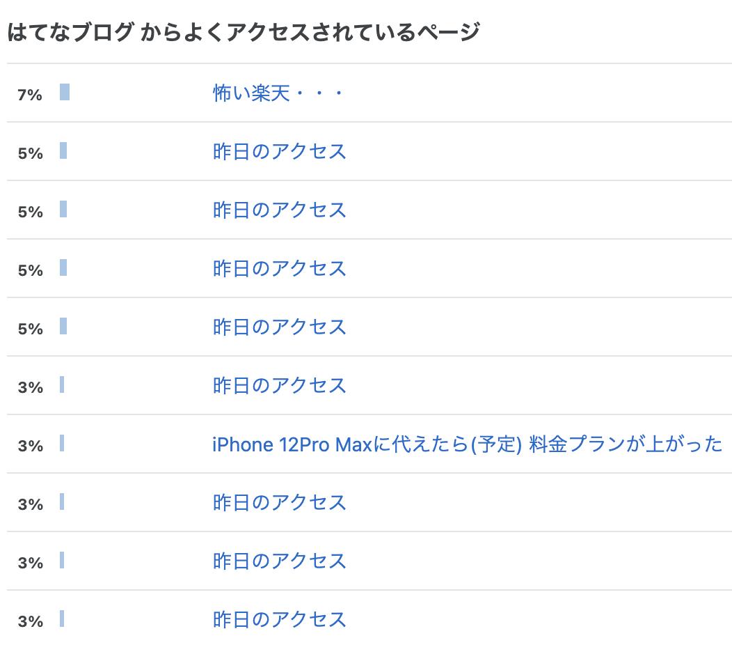 f:id:pc-luck2008:20201120073851p:plain