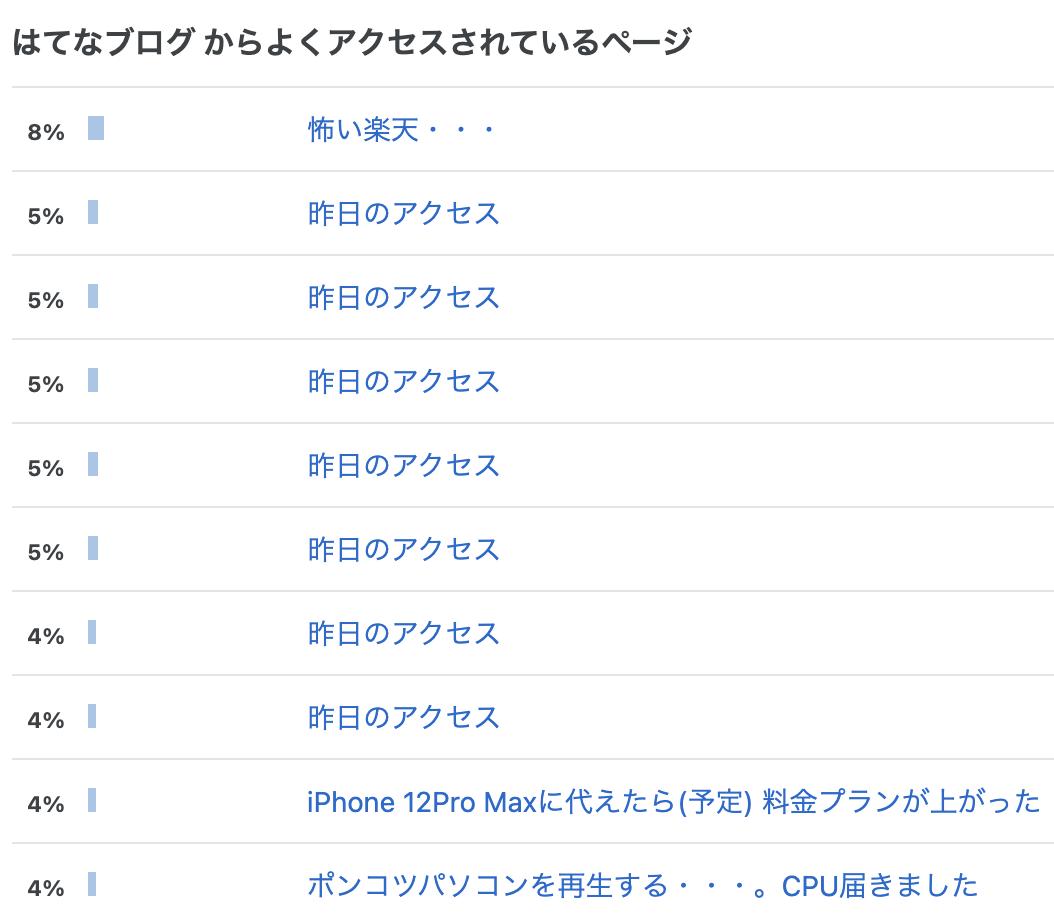 f:id:pc-luck2008:20201123080833p:plain