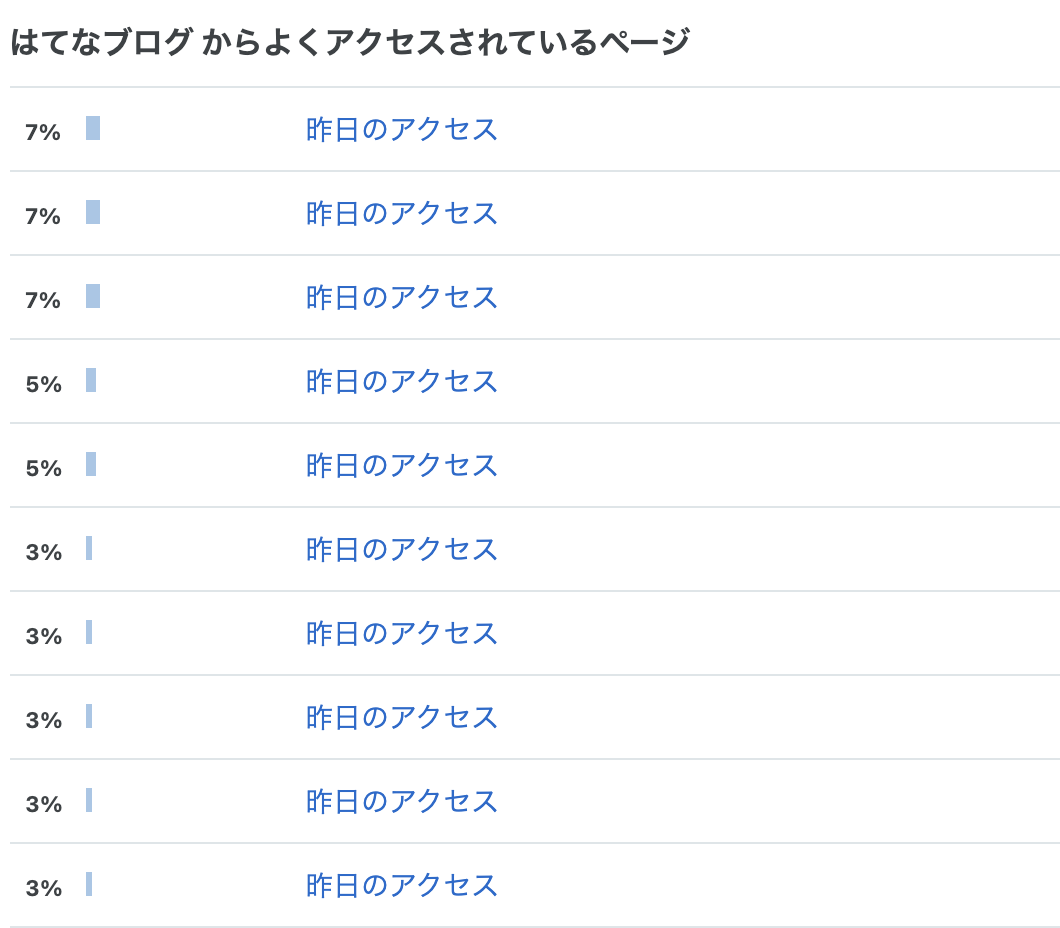 f:id:pc-luck2008:20201203073411p:plain