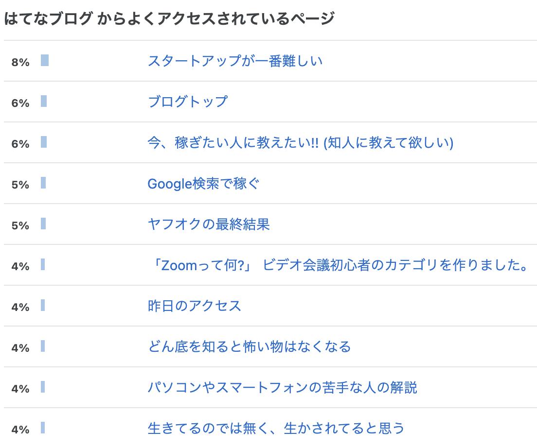 f:id:pc-luck2008:20210115074615p:plain