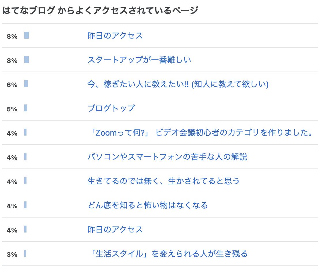 f:id:pc-luck2008:20210117074605p:plain