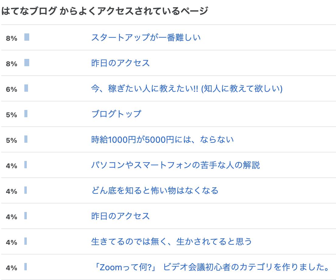 f:id:pc-luck2008:20210118065121p:plain