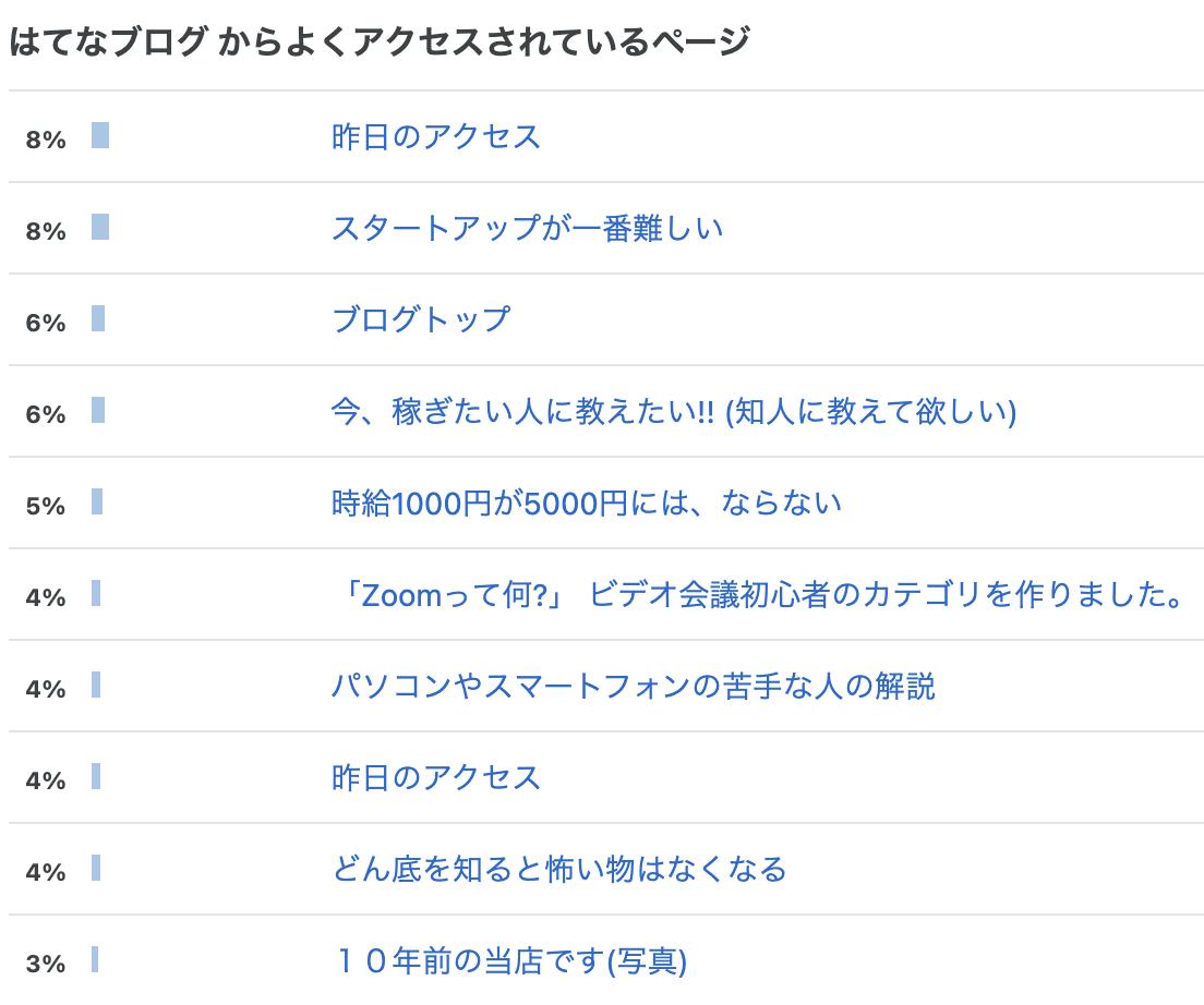 f:id:pc-luck2008:20210119072828p:plain