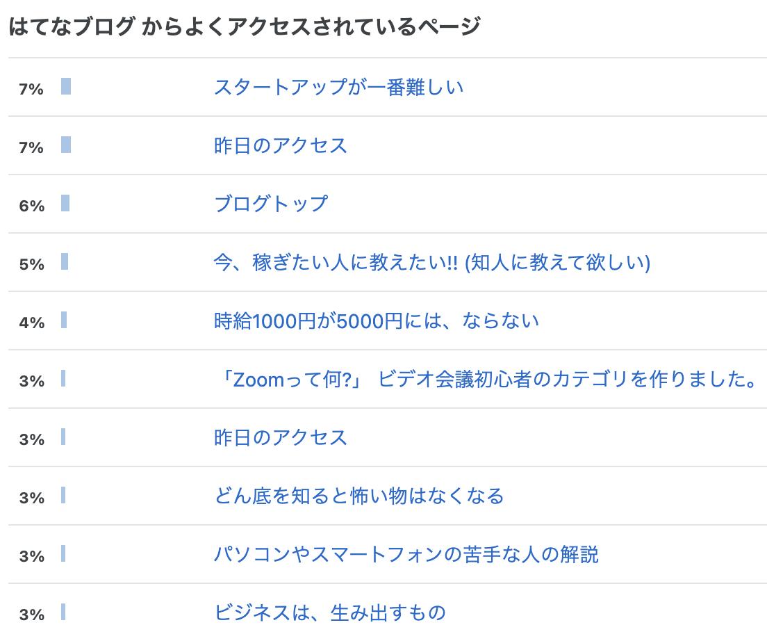 f:id:pc-luck2008:20210120072420p:plain