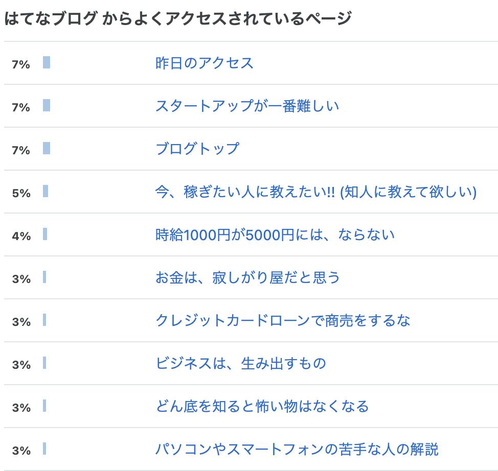 f:id:pc-luck2008:20210124080637p:plain