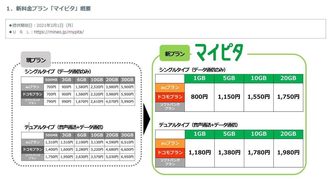 f:id:pc-luck2008:20210130100512j:plain