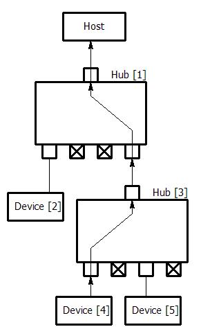 f:id:pcm1723:20130422175346p:image:left