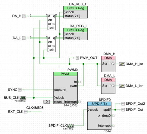 tx7capt2_ps_sch_small.png