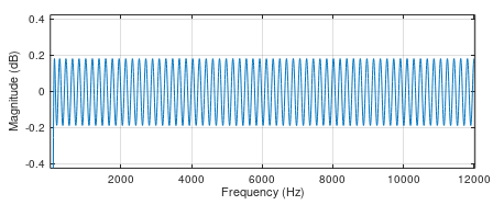 Hilb253_90Hz_octave_small.png