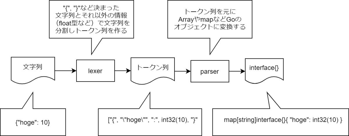 f:id:pco2699:20210227224642p:plain
