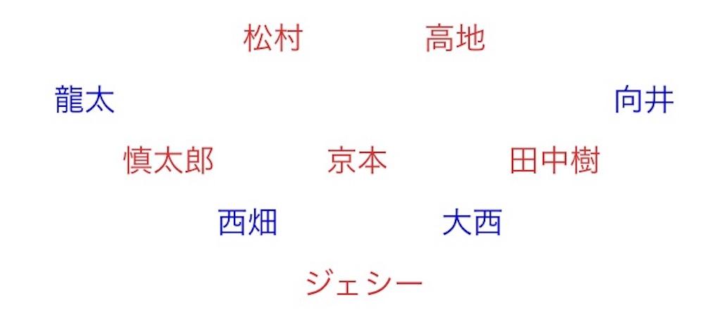 f:id:pdrd:20170304200451j:plain