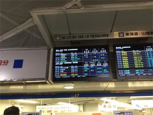 東京駅:時刻表