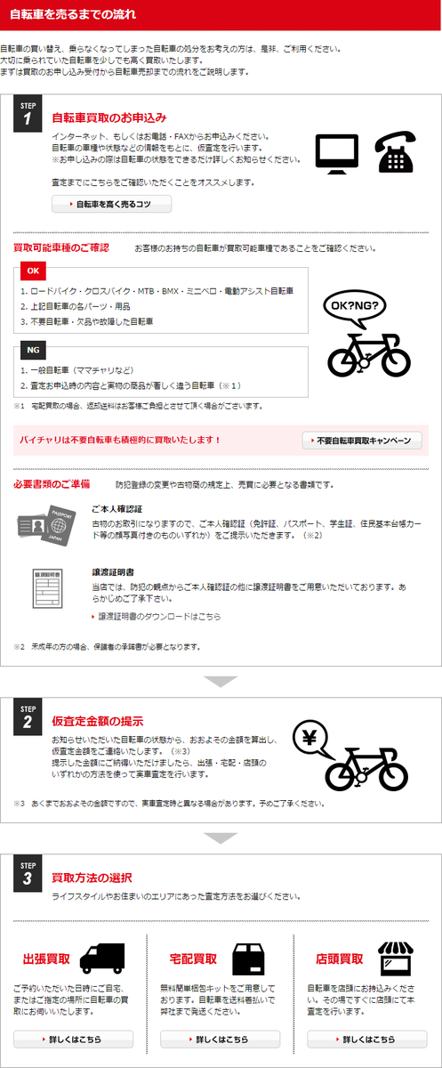 自転車を売るまでの流れ : バイチャリホームページより