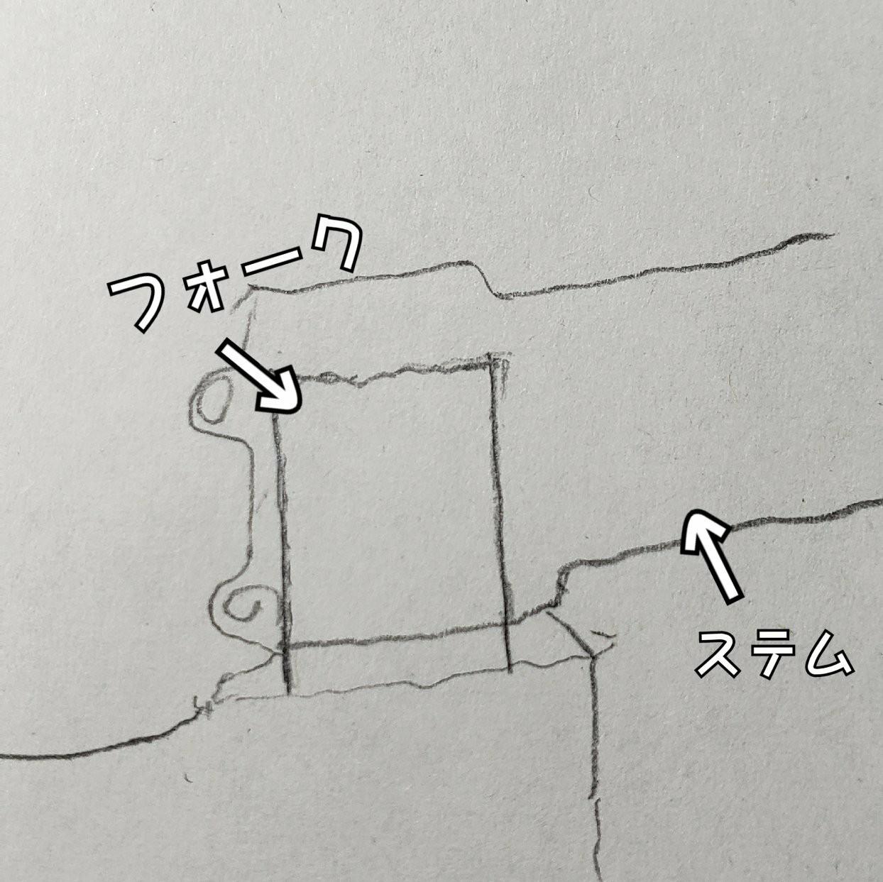 f:id:peasandcarrots:20210713075251j:plain:w400