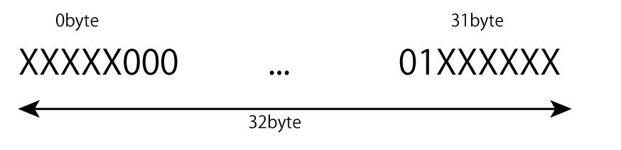 f:id:pebble8888:20171009002335p:plain:w500