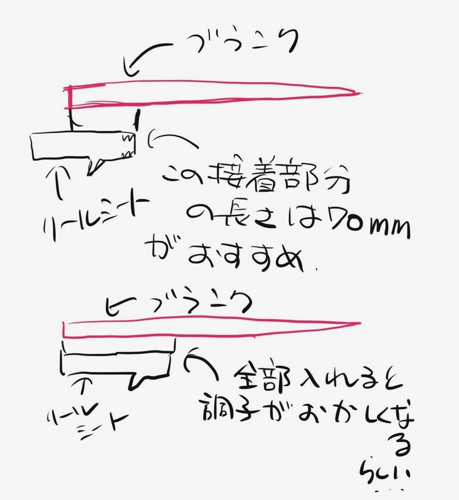 f:id:pecomus1110:20170619211153j:plain