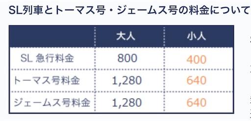 大井川鉄道のトーマス・ジェームス号の運賃表