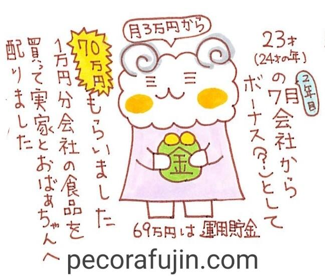 f:id:pecorafujin:20180128153212j:plain