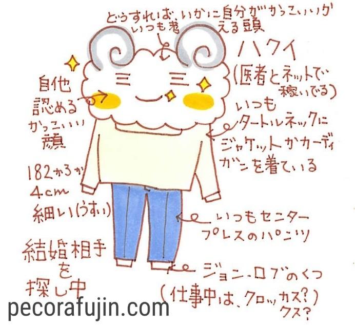 f:id:pecorafujin:20180201121150j:plain