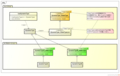 [blog][c++]仮想関数テンプレート