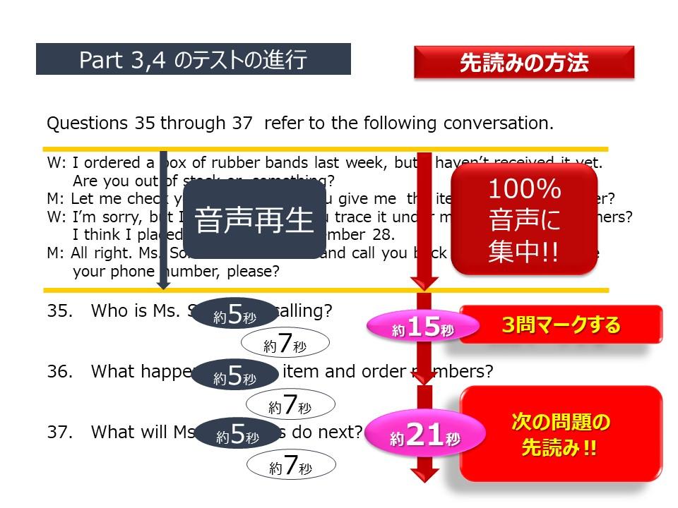 TOEICのPART3とPART4で先読みを実践