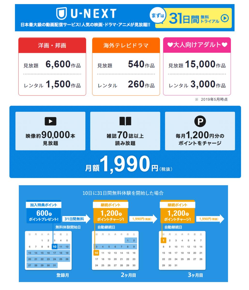 U-NEXT30日間無料体験