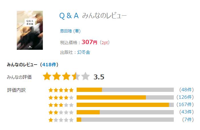 恩田陸著「Q&A」の評価