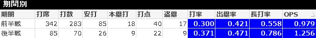 f:id:pekitarin:20180810103858p:plain