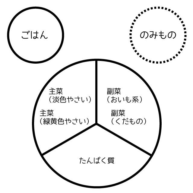f:id:pekomogu:20160705225530j:plain:w400:left