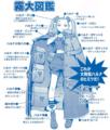 [manga][アルペジオ原作][蒼き鋼のアルペジオ][ハルナ(榛名)][設定画]