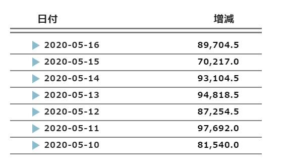 f:id:pemx:20200606022719j:plain