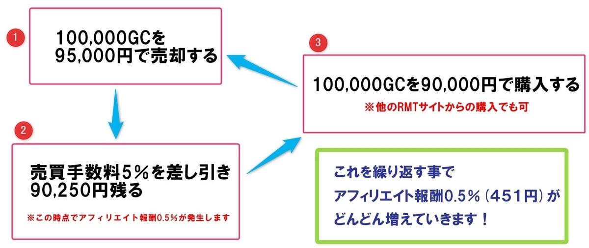 f:id:pemx:20200618002237j:plain