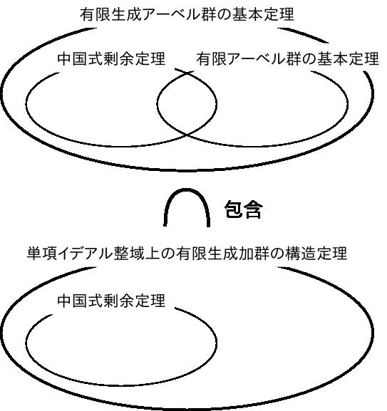 f:id:peng225:20161204104632p:plain