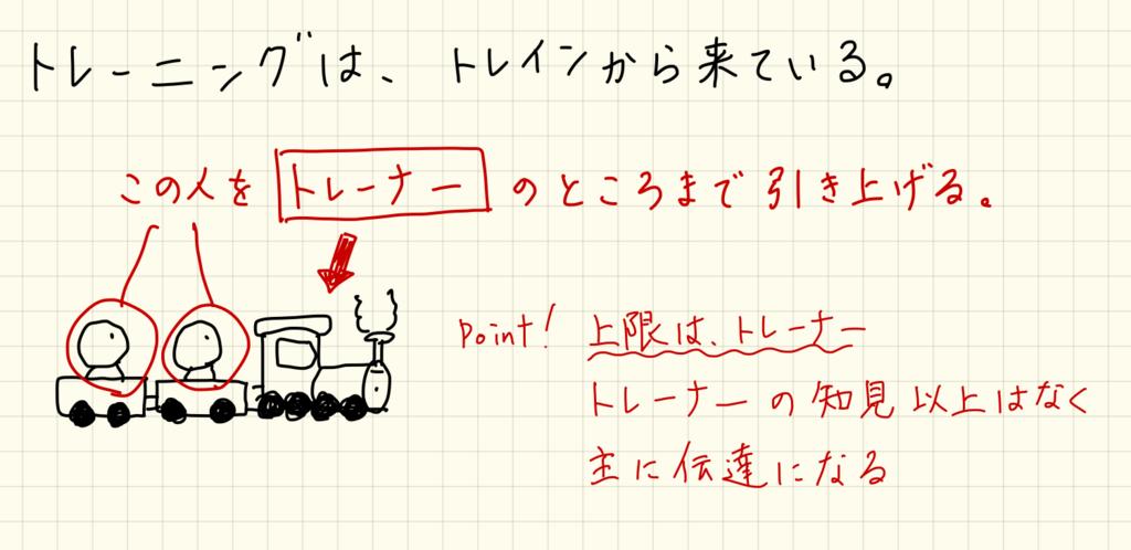 f:id:penguin-kn:20180722062103p:plain