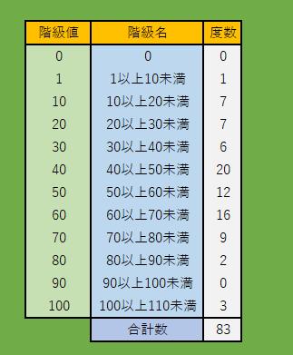 f:id:penguin_x:20190804143403p:plain
