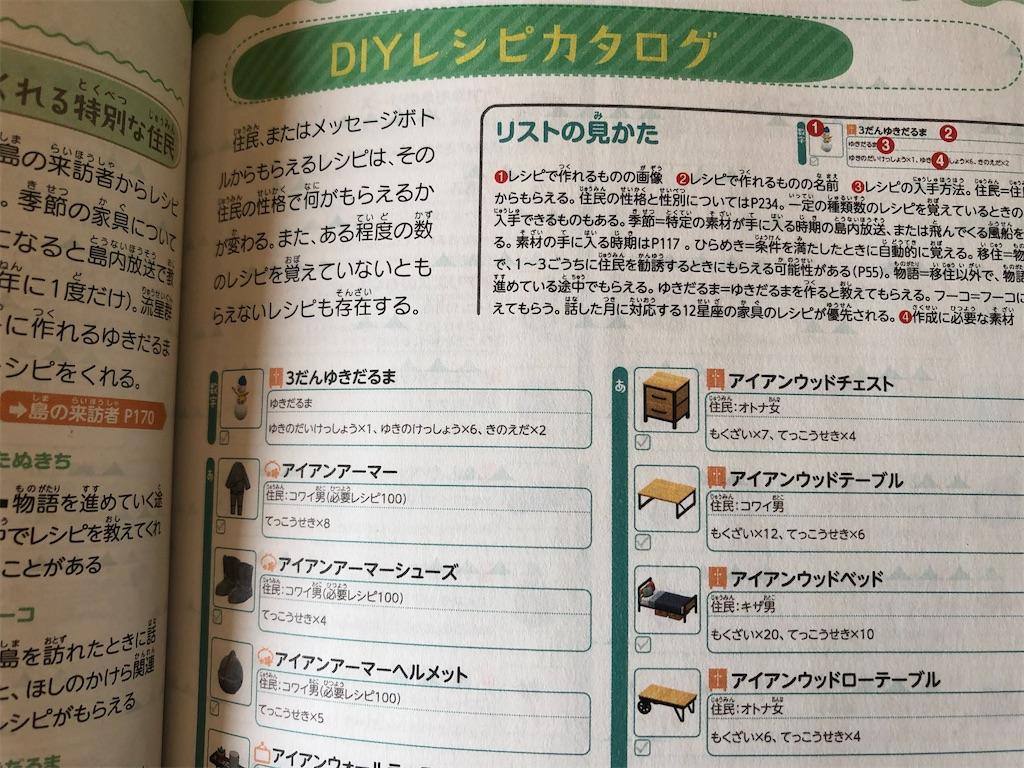 Diy チェッカー 森 あつ レシピ
