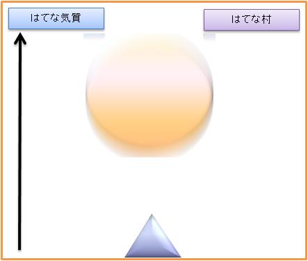 f:id:penkun:20080410224511p:image