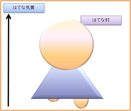 f:id:penkun:20080410224512p:image