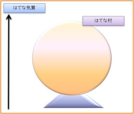 f:id:penkun:20080410224513p:image