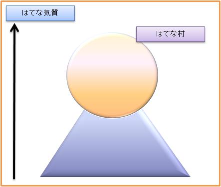 f:id:penkun:20080410224514p:image