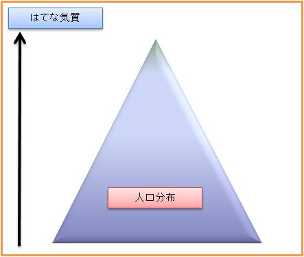 f:id:penkun:20080410224515p:image