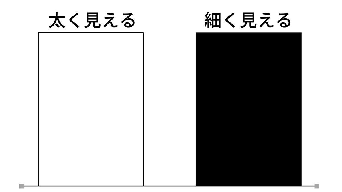 f:id:penta0602:20191212194949j:plain