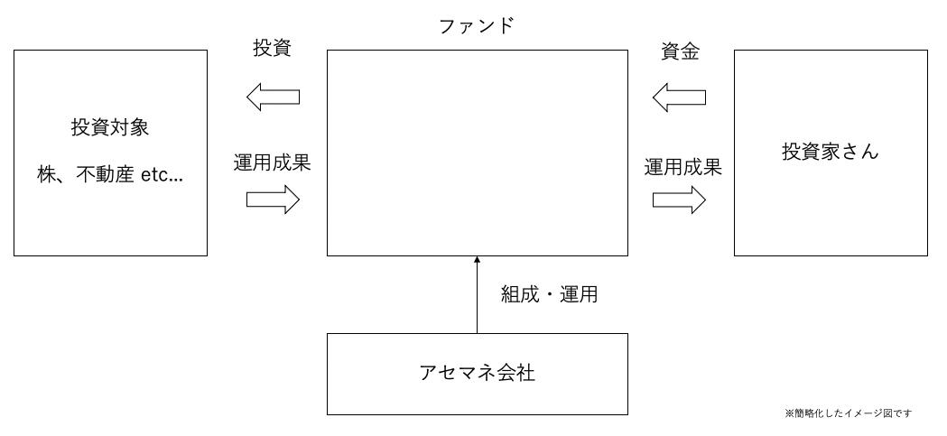 f:id:pero_yuki:20210415183551p:plain