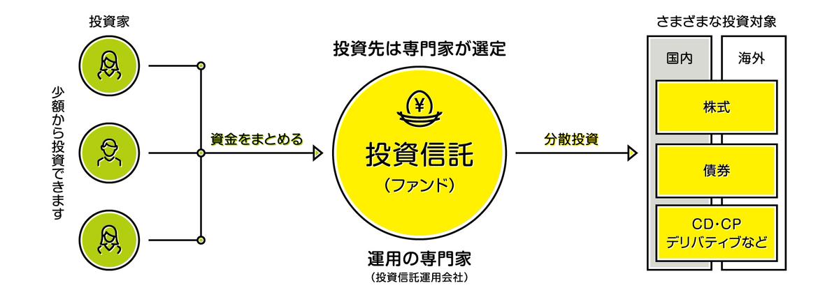 f:id:pero_yuki:20210416102454j:plain