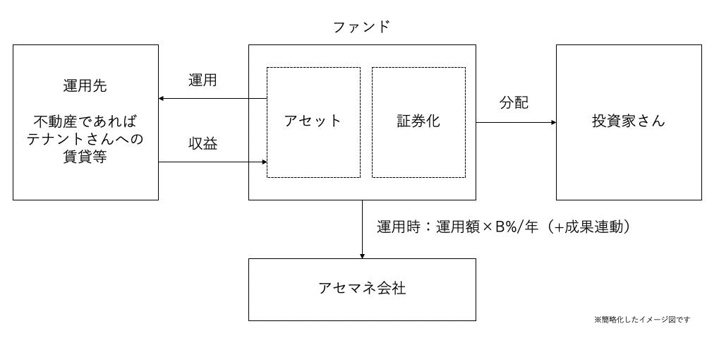 f:id:pero_yuki:20210419072247p:plain