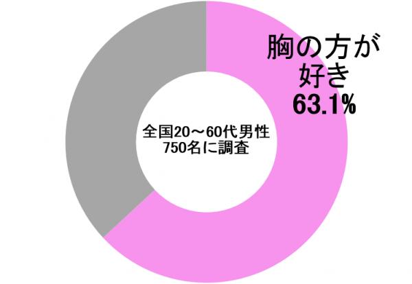f:id:peronchu-masumi:20160703221643p:plain