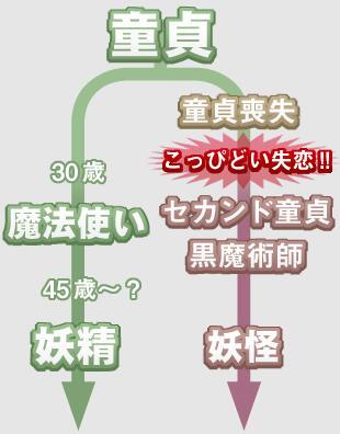 f:id:peronchu-masumi:20160914203404j:plain