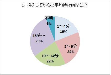 f:id:peronchu-masumi:20160927205204j:plain