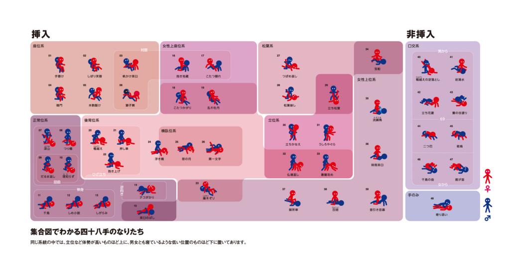 f:id:peronchu-masumi:20161116055933j:plain