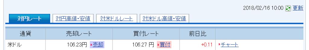 f:id:peroon:20180216100228p:plain